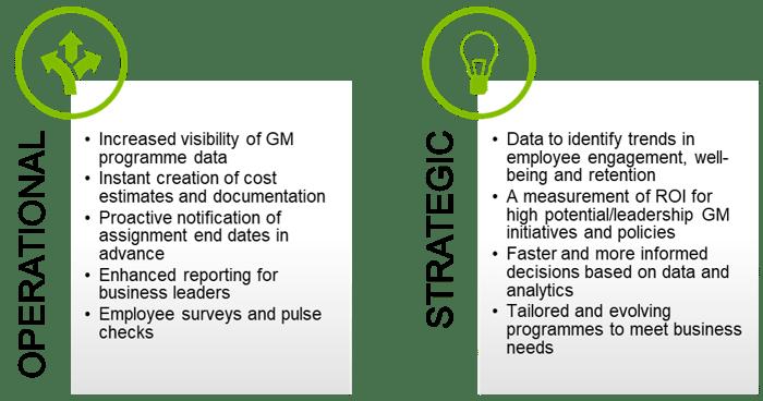 HR+GM_Tech